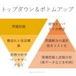戦略とオペレーション:どのように生産性を向上させるか